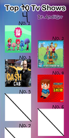 Top 4 Lesser Known TV Shows by soniclover562