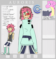 Auroris App-Uno by HamAndDonuts