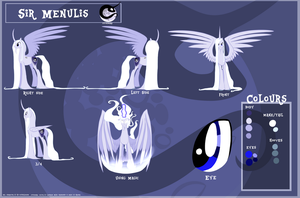 Sir Menulis Character Sheet v2 by HyvePL