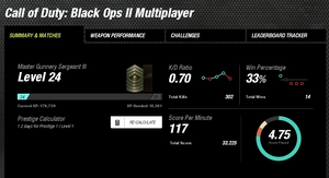 Black Ops 2 stats by Jcatz338