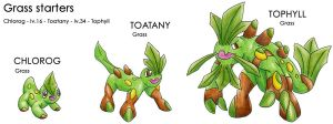 Grass starters by MalayDex
