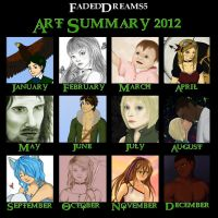 2012 Art Summary Meme by FadedDreams5