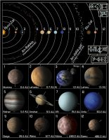 Solar System by Sapiento