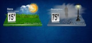 LG Optimus Only Weather for xwidget by jimking