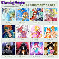 2014 Summary of Art by Charming-Manatee