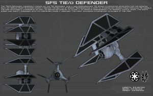 TIE/D Defender ortho [New] by unusualsuspex