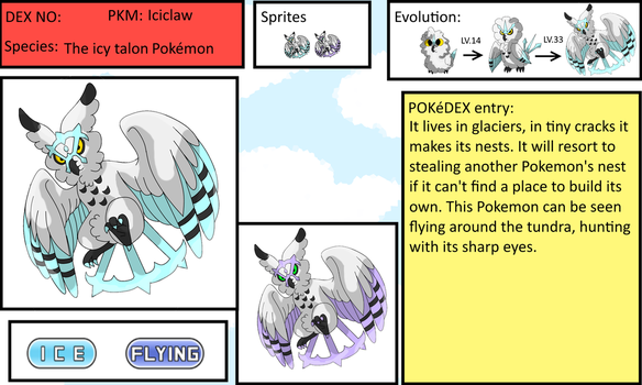 FAKeDEX Iciclaw by Cyclone62