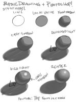Basics To Drawing In Photoshop by JetEffects
