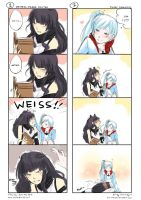 RWBY Fancomic: Heiress Means Master by KairinTouzen