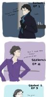 Sherlock Evolution by Tio-Trile