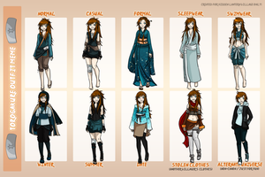 Miki's Outfit Meme by SuzakuTrip