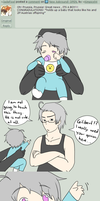#33 Ask2p!Prussia by Kimpics94