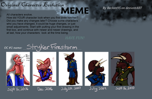 Character Evolution Meme by Zalcoti