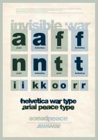 arial vs helvetica by sounddecor