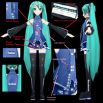 MMD Project DIVA Extend Facebook Miku DL by olivaaa