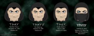 Evolution of a Master Thief by the-Fishman