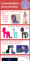 Commissions Info - MLP - OPEN by RicePoison
