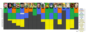 Survivor Delfino Progress Chart by bad-asp
