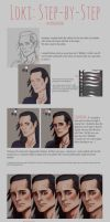 Loki: Step-by-Step by apfelgriebs
