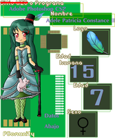 PComunity - Ficha ''Patty'' Actualizada by Marthnely-chan