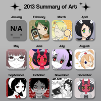 .:2013 Summary of Art:. by Miss-It-Girl