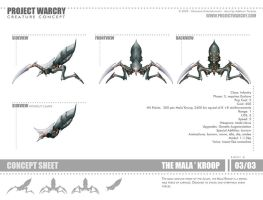 Creature Concept - Malakroop by Onimetal