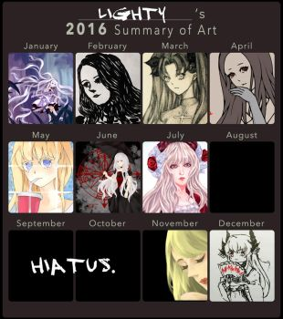 2016 Summary of Art by LightyOle