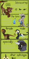 SPECIES: The Lavacorne! by c-Chimera