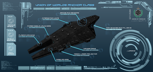 Union of Worlds Anchor Class by EmperorMyric