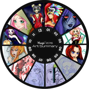 Hsenju 2016 Art Summary by Hatsuko-senju