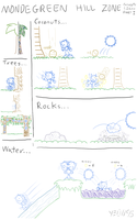Mondegreen Hill Zone: Concepts and Ideas, Part I by Yeow95