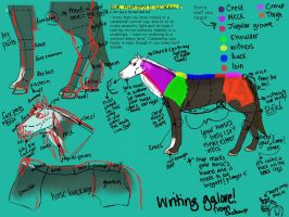 Writing Galore from Chelsea by pom-happy-my-dog