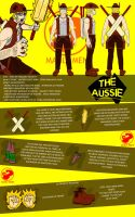 Manly Mens Ref: The Aussie by Angry-buddha-88